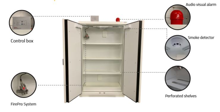 Lithium-Ion Battery Storage